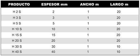 tabla-1-espuma